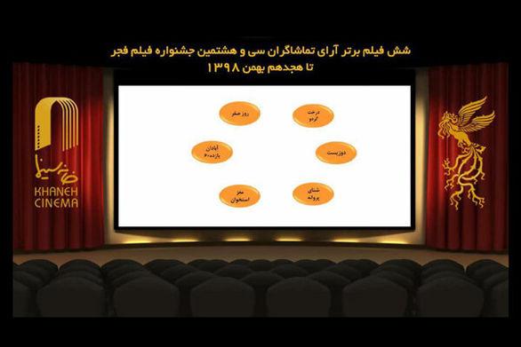 برترین فیلم های جشنواره با آرای مردمی