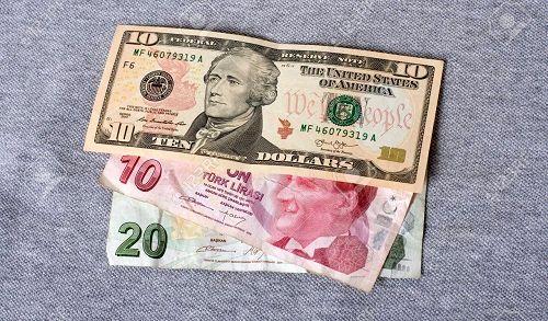 جزئیات سقوط ارزش پول ترکیه