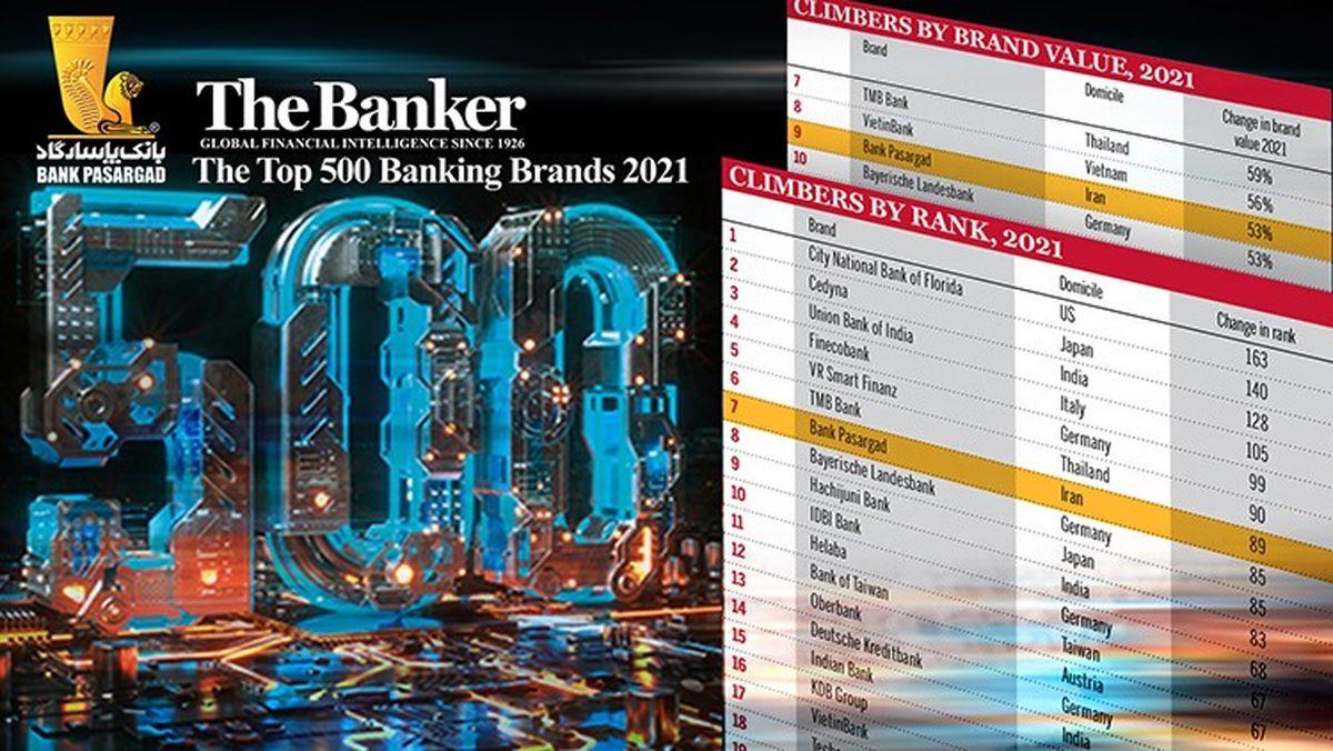 بانک «پاسارگاد» یکی از 500 بانک برتر جهان