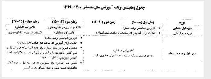 جدول زمانبندی جدید برنامه آموزشی به استانها ابلاغ شد