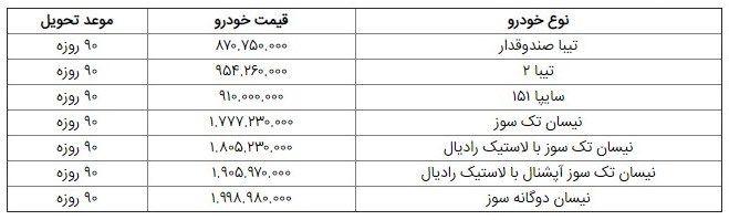 قرعه+سایپا+جدول + شمانیوز