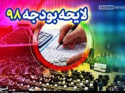 امکان اعطای تسهیلات ارزی و انتشار اوراق اسلامی برای طرحهای توسعهای