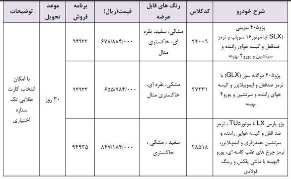 جزئیات فروش فوری محصولات ایران خودرو