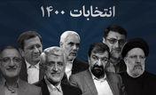 نتیجه انتخابات ریاست جمهوری 1400