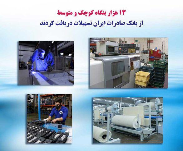 ١٣ هزار بنگاه کوچک و متوسط از بانک صادرات ایران تسهیلات دریافت کردند
