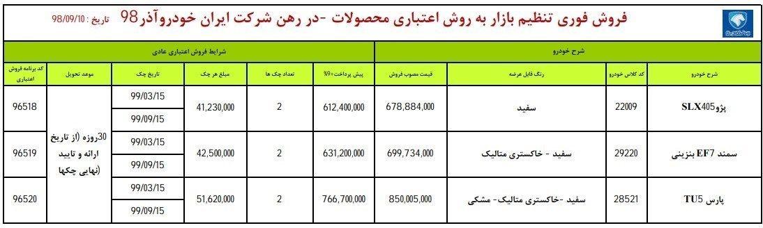 امروز آغاز طرح فروش اقساطی ایران خودرو با