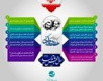 افتتاح ویدئو کنفرانسی 11 طرح عمرانی کیش توسط رئیس جمهور