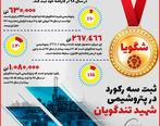 «جعفر ربیعی» کلکسیون «رکورد تولید» در پتروشیمی ایران راه انداخت