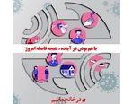 تعطیلی شرکت مخابرات ایران تا 15 فروردین