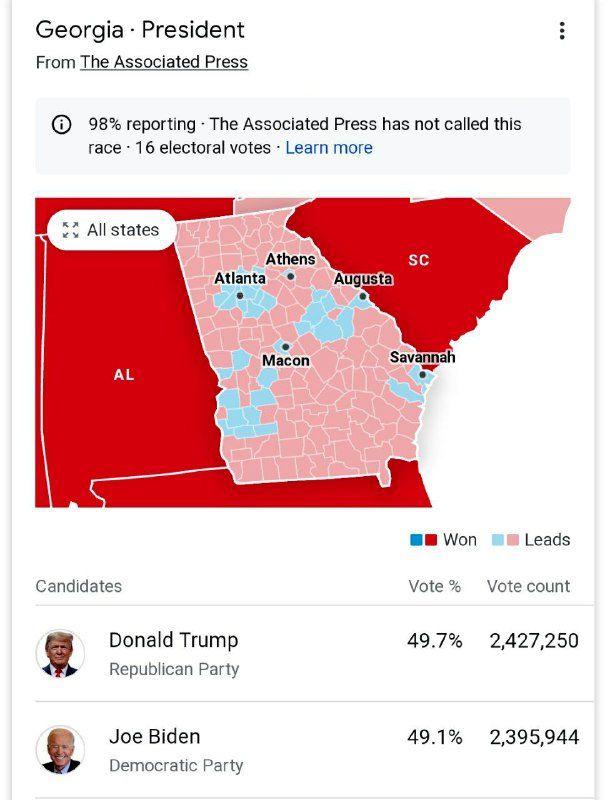فقط ۶ الکتورال تا پیروزی بایدن / بایدن ۲۶۴ به ۲۱۴ در کسب الکتورال، پیشتاز است / بایدن: ۲۷۰ الکترال را کسب کردیم / بایدن در ایالات کلیدی ویسکانسین و میشیگان پیروز شد / وکیل ترامپ: تقلب بزرگی رخ داده؛ اجازه نمیدهیم دموکراتها رای ها را بدزدند / ستاد ترامپ خواستار بازشماری آرا شد / ترامپ: دیشب در ایالتهای کلیدی پیش افتاده بودم؛ حالا به طرز معجزهآسایی تک تک آنها ناپدید شدند / ستاد بایدن: تیم حقوقی ما برای مقابله با تهدید ترامپ درباره جلوگیری از شمارش آرا آماده است