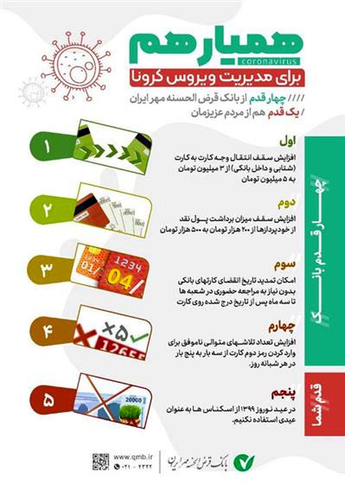 استفاده از همراه بانک مهر ایران راهی برای کاهش ترددهای بانکی