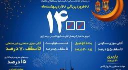 """برگزاری جشنواره """"ضیافت نور """" بیمه رازی با تخفیفات ویژه"""