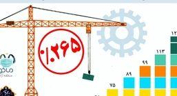 رشد ۲۶۵ درصدی تعداد واحدهای صنعتی و معدنی منطقه آزاد ماکو نسبت به سال ۹۲