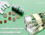 آخرین قیمت دلا در صرافی دوشنبه 22 مهر + جدول