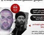 خلیفه جدید داعش کیست + عکس